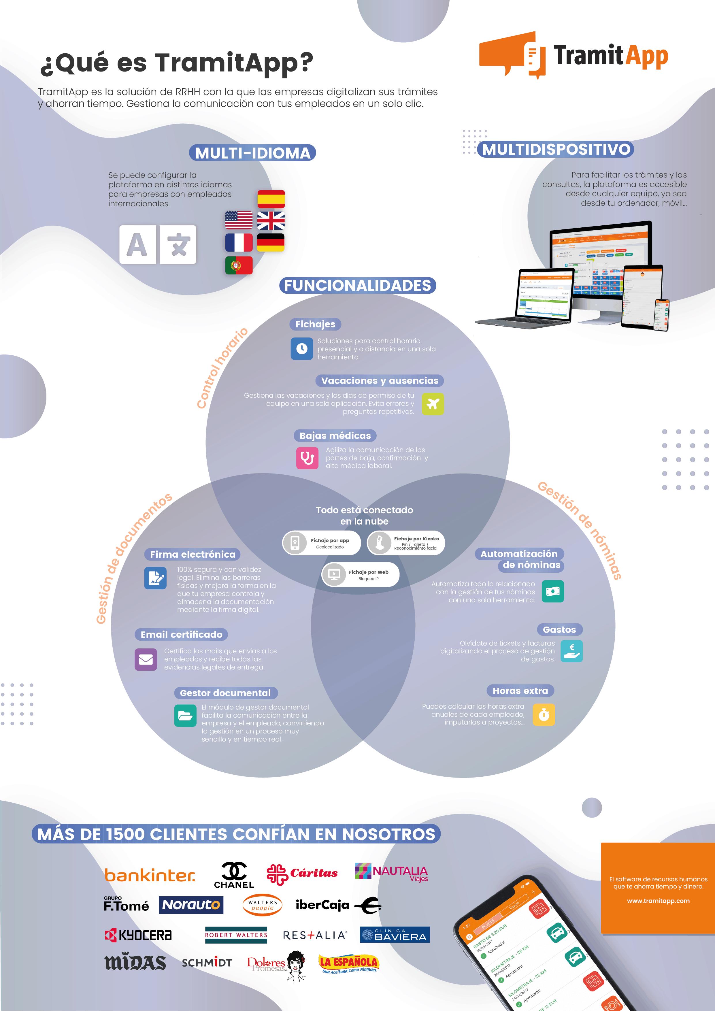 Infografía qué es Tramitap