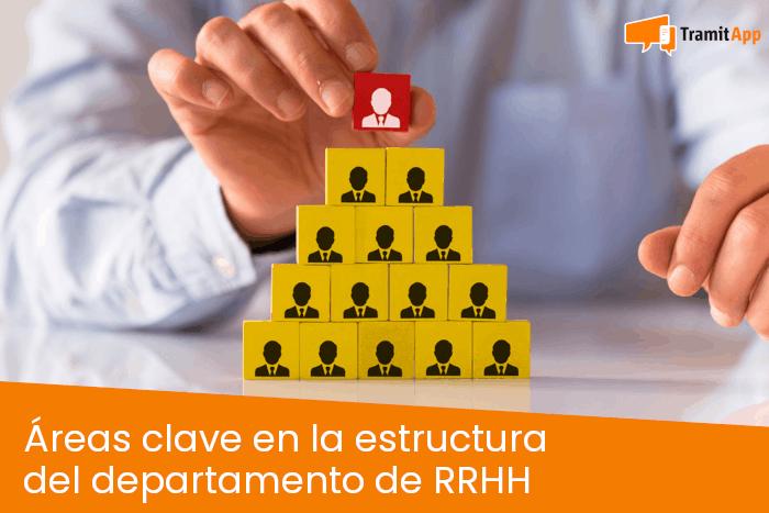Áreas clave en la estructura del departamento de recursos humanos